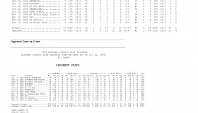 Alabama Crimson Tide -- Game by Game Statistics -- Archive 2005-06_Page_2