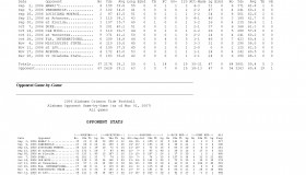 Alabama Crimson Tide -- Game by Game Statistics -- Archive 2006-07_Page_2