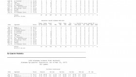 Alabama Crimson Tide -- Game by Game Statistics -- Archive 2006-07_Page_6