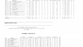 Alabama Crimson Tide -- Game by Game Statistics -- Archive 2007-08_Page_2