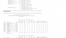 Alabama Crimson Tide -- Game by Game Statistics -- Archive 2007-08_Page_5