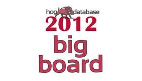 hog-database-big-board copy 1