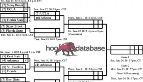 2012 College World Series Bracket II