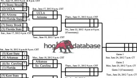 2012 College World Series Bracket IV copy
